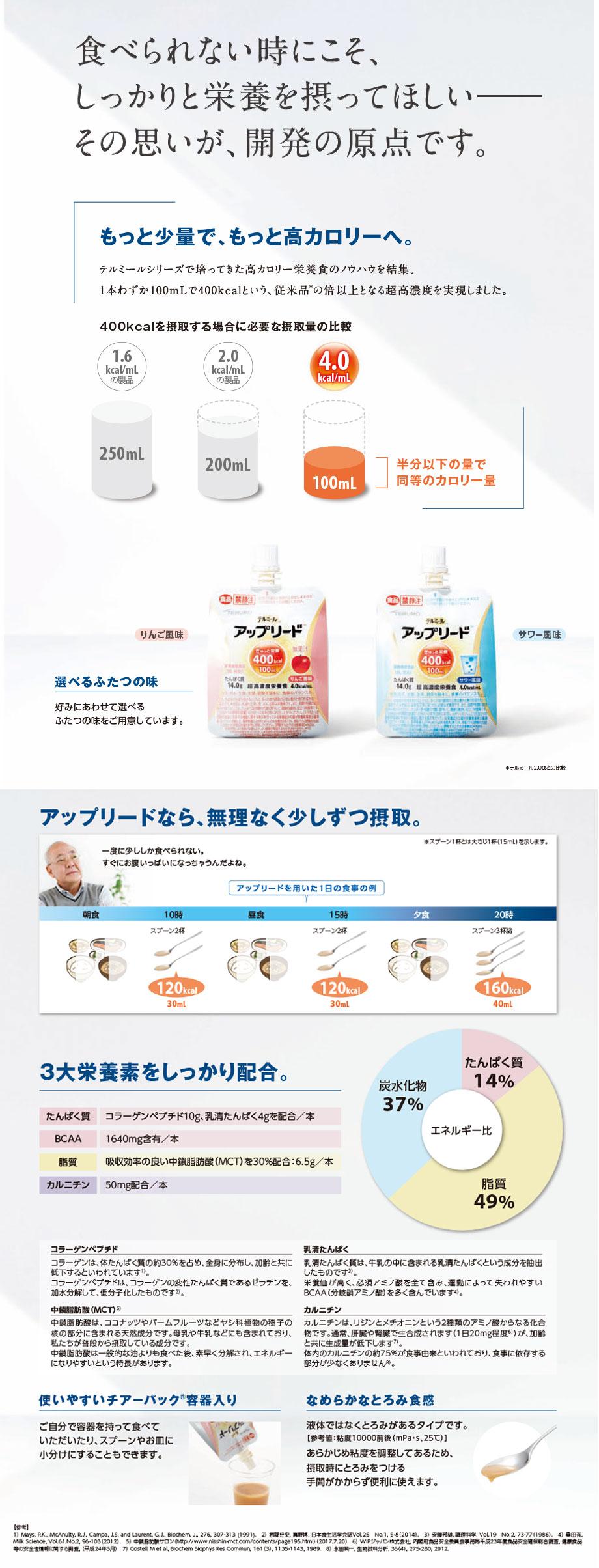 テルミール アップリード|テルモ(株)|Ch2.経腸栄養|PDN ...